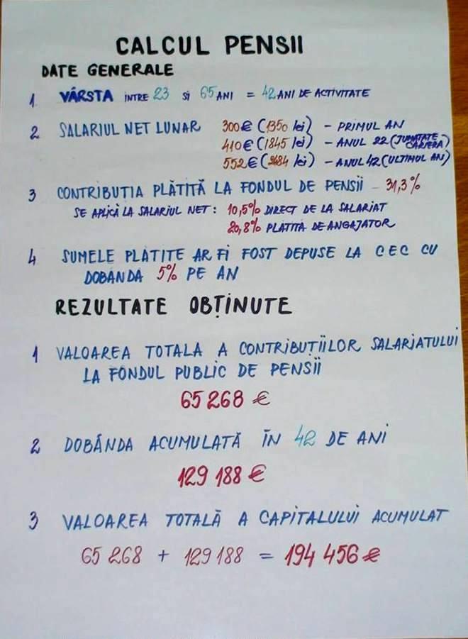Unde Au Sediile Casele De Pensii De Sector, Din București ...  |Pensii