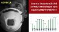 Manipulare statistică pentru a justifica Legea carantinării